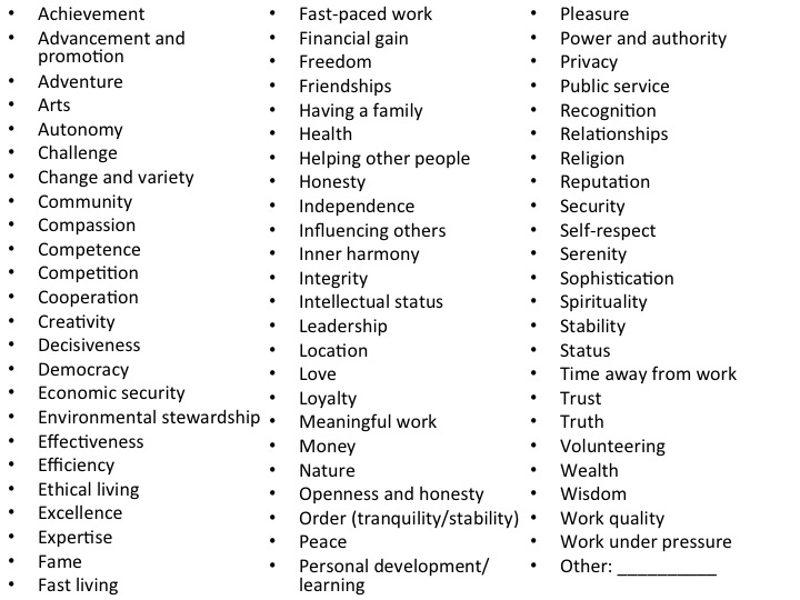values-checklist
